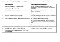 schulinternes Curriculum 6 Deutsch 2017