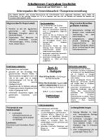 18_19Schulinternes Curriculum Sek. I