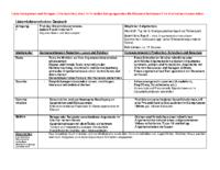 7er schulinterner Lehrplan G9 26-04-21